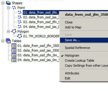 Converting a Data Table to a Points Shape in Saga